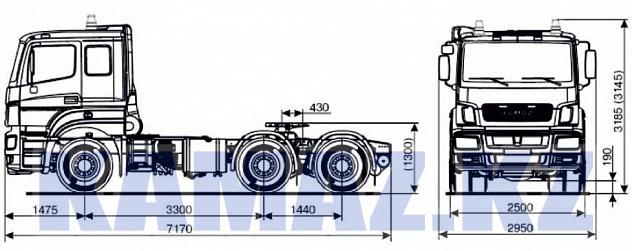 Габаритные размеры КАМАЗ-65206